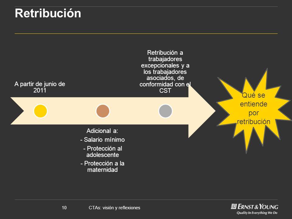 CTAs: visión y reflexiones10 Retribución A partir de junio de 2011 Adicional a: - Salario mínimo - Protección al adolescente - Protección a la maternidad Retribución a trabajadores excepcionales y a los trabajadores asociados, de conformidad con el CST Qué se entiende por retribución