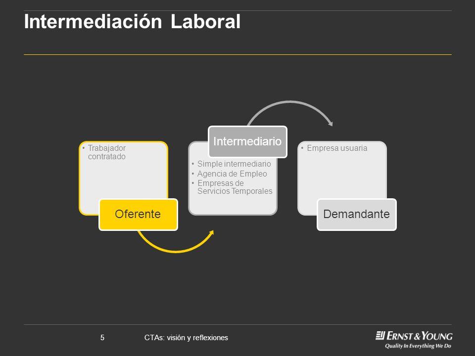 CTAs: visión y reflexiones5 Intermediación Laboral Trabajador contratado Oferente Simple intermediario Agencia de Empleo Empresas de Servicios Tempora