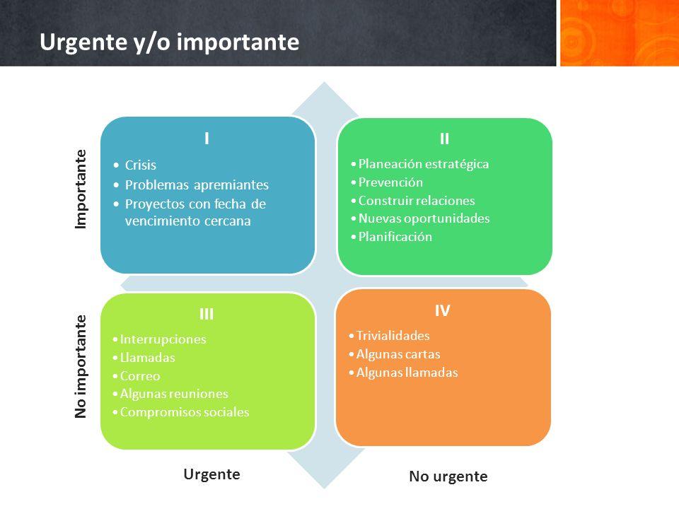 Urgente y/o importante I Crisis Problemas apremiantes Proyectos con fecha de vencimiento cercana II Planeación estratégica Prevención Construir relaci