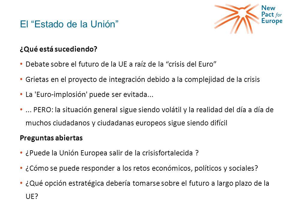 El Estado de la Unión ¿Qué está sucediendo.