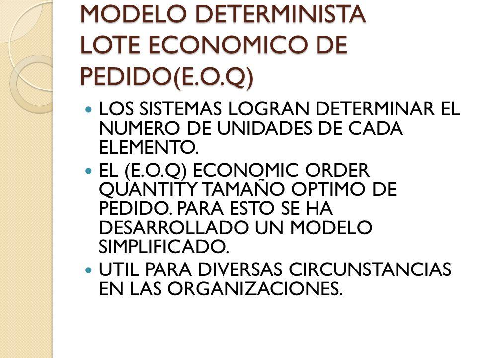 MODELO DETERMINISTA LOTE ECONOMICO DE PEDIDO(E.O.Q) LOS SISTEMAS LOGRAN DETERMINAR EL NUMERO DE UNIDADES DE CADA ELEMENTO.