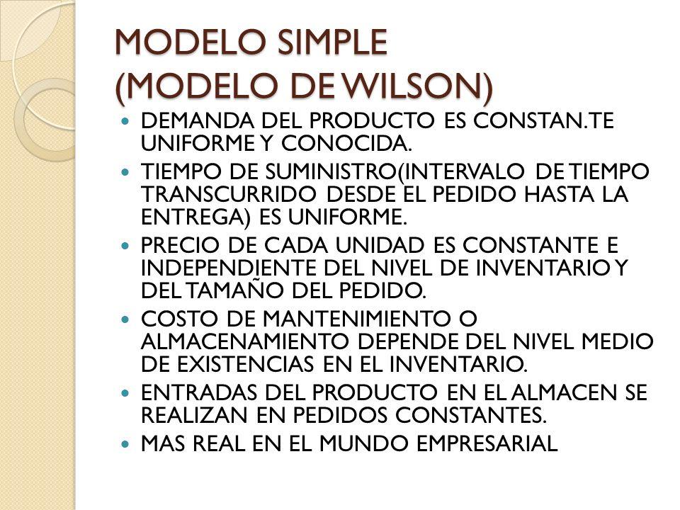 MODELO SIMPLE (MODELO DE WILSON) DEMANDA DEL PRODUCTO ES CONSTAN.TE UNIFORME Y CONOCIDA. TIEMPO DE SUMINISTRO(INTERVALO DE TIEMPO TRANSCURRIDO DESDE E