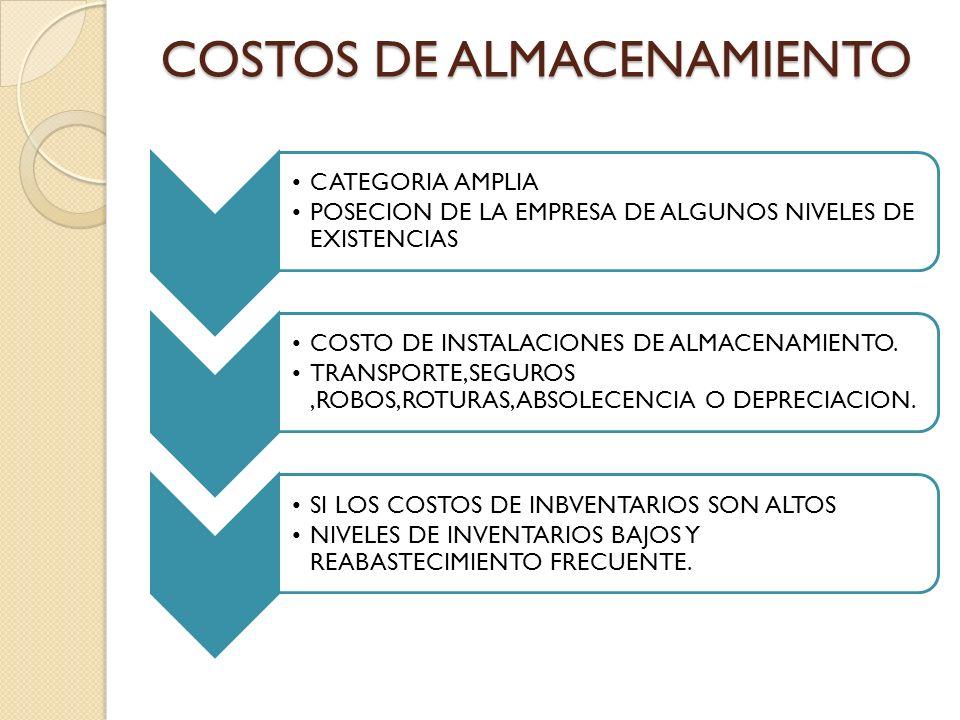 COSTOS DE ALMACENAMIENTO CATEGORIA AMPLIA POSECION DE LA EMPRESA DE ALGUNOS NIVELES DE EXISTENCIAS COSTO DE INSTALACIONES DE ALMACENAMIENTO.
