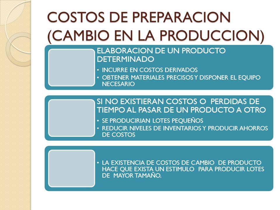 COSTOS DE PREPARACION (CAMBIO EN LA PRODUCCION) ELABORACION DE UN PRODUCTO DETERMINADO INCURRE EN COSTOS DERIVADOS OBTENER MATERIALES PRECISOS Y DISPO
