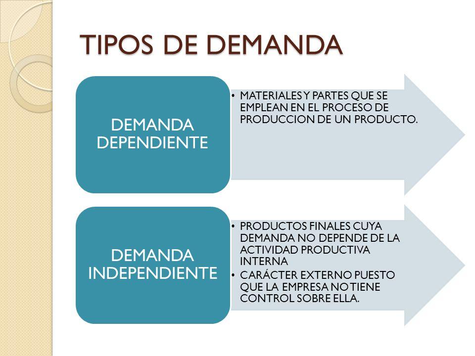 TIPOS DE DEMANDA MATERIALES Y PARTES QUE SE EMPLEAN EN EL PROCESO DE PRODUCCION DE UN PRODUCTO. DEMANDA DEPENDIENTE PRODUCTOS FINALES CUYA DEMANDA NO