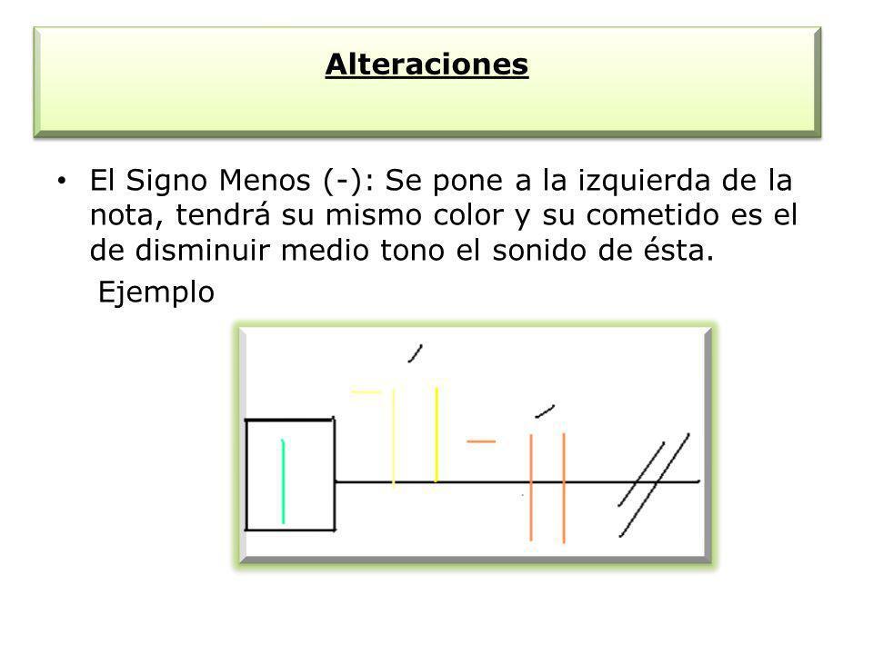 Alteraciones El Signo Menos (-): Se pone a la izquierda de la nota, tendrá su mismo color y su cometido es el de disminuir medio tono el sonido de ést