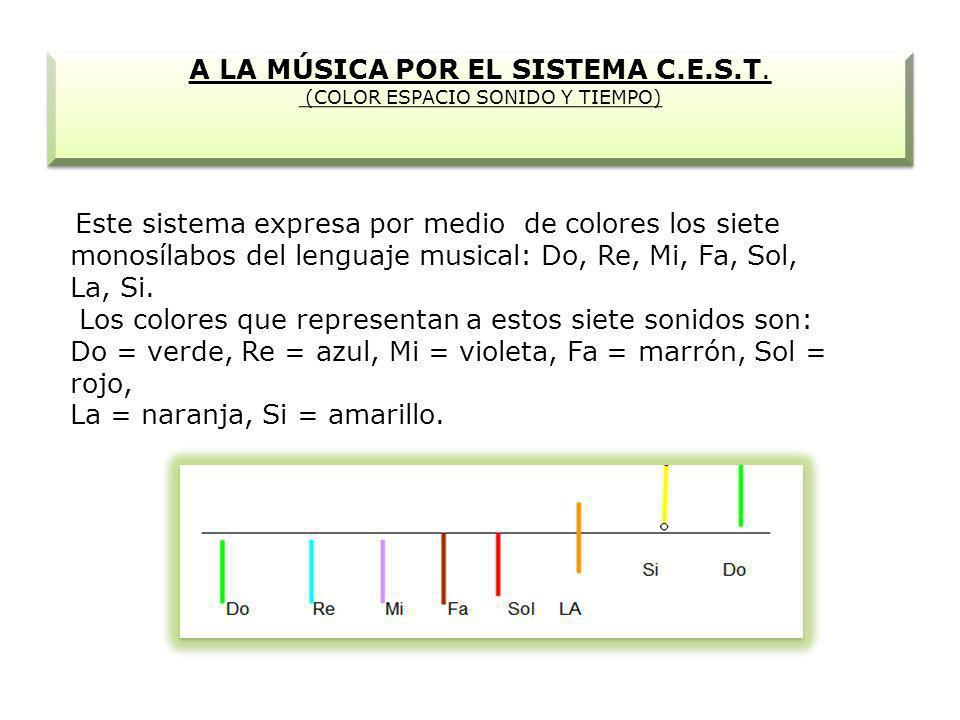 A LA MÚSICA POR EL SISTEMA C.E.S.T. (COLOR ESPACIO SONIDO Y TIEMPO) Este sistema expresa por medio de colores los siete monosílabos del lenguaje music