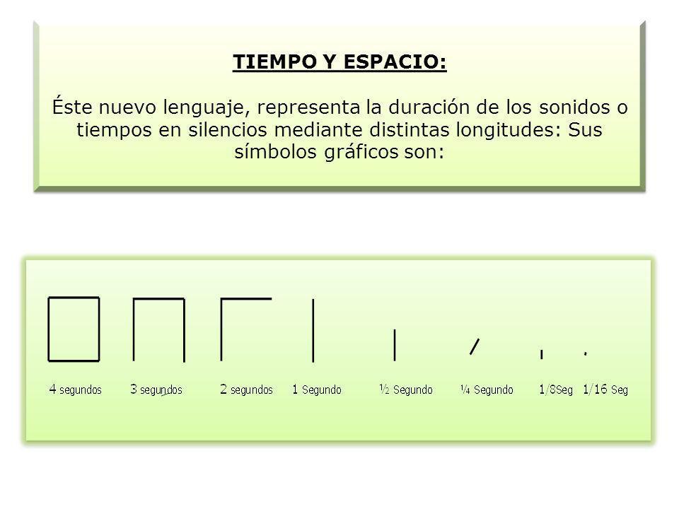 TIEMPO Y ESPACIO: Éste nuevo lenguaje, representa la duración de los sonidos o tiempos en silencios mediante distintas longitudes: Sus símbolos gráfic