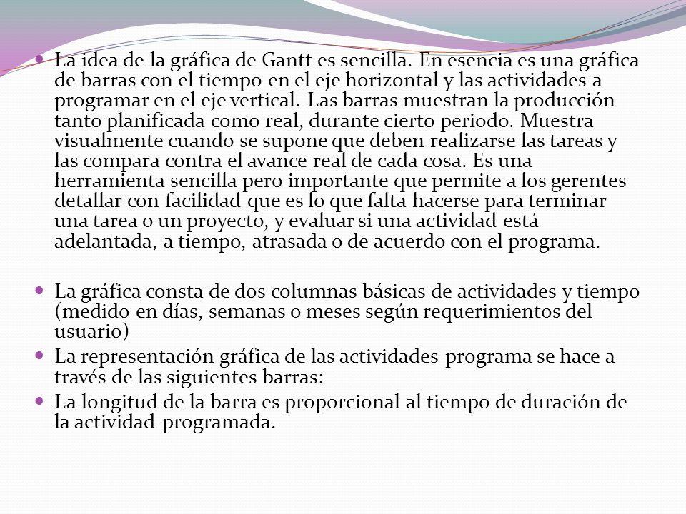 La idea de la gráfica de Gantt es sencilla. En esencia es una gráfica de barras con el tiempo en el eje horizontal y las actividades a programar en el