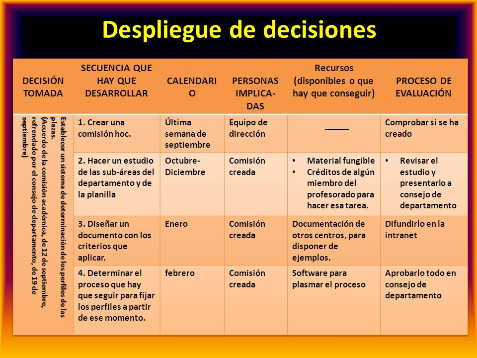 CÓMO CLASIFICAR LOS LAS DIFICULTADES