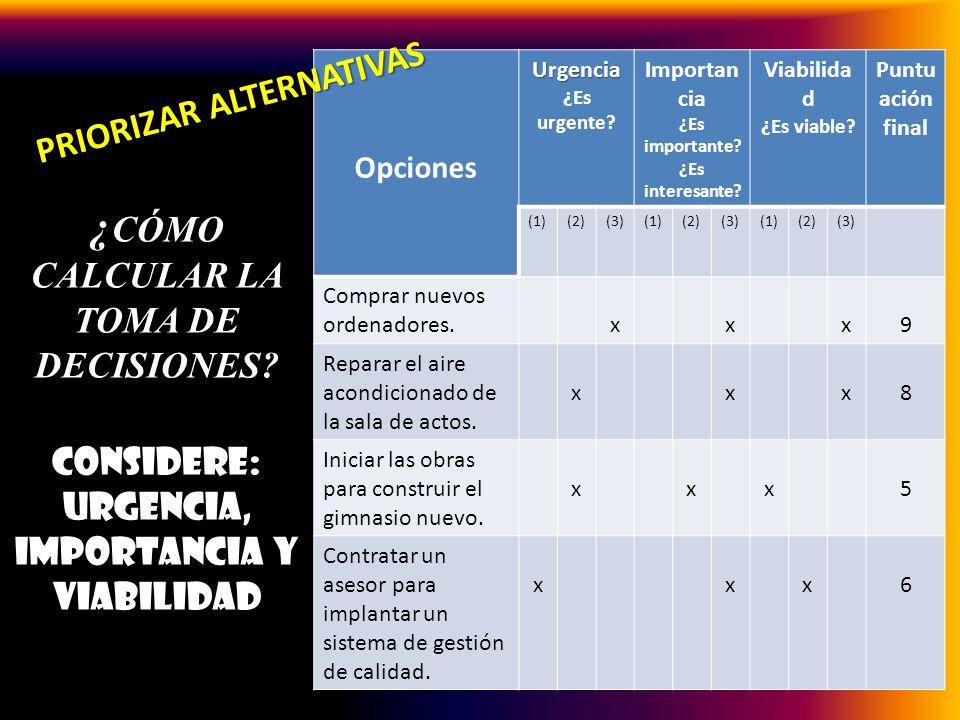CRITERIOS PARA LA TOMA DE DECISIONES TOMA DE DECISIONES IMPORTANCIA VIABILIDADURGENCIA