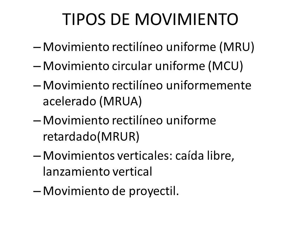 TIPOS DE MOVIMIENTO – Movimiento rectilíneo uniforme (MRU) – Movimiento circular uniforme (MCU) – Movimiento rectilíneo uniformemente acelerado (MRUA) – Movimiento rectilíneo uniforme retardado(MRUR) – Movimientos verticales: caída libre, lanzamiento vertical – Movimiento de proyectil.