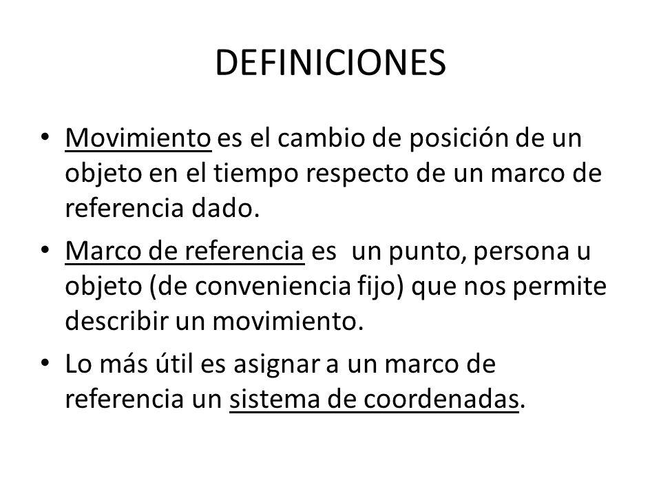 DEFINICIONES Movimiento es el cambio de posición de un objeto en el tiempo respecto de un marco de referencia dado. Marco de referencia es un punto, p