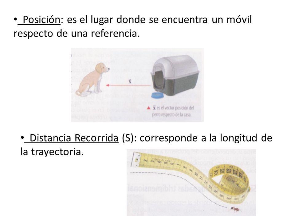 Posición: es el lugar donde se encuentra un móvil respecto de una referencia. Distancia Recorrida (S): corresponde a la longitud de la trayectoria.