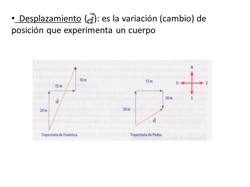 Desplazamiento ( ): es la variación (cambio) de posición que experimenta un cuerpo