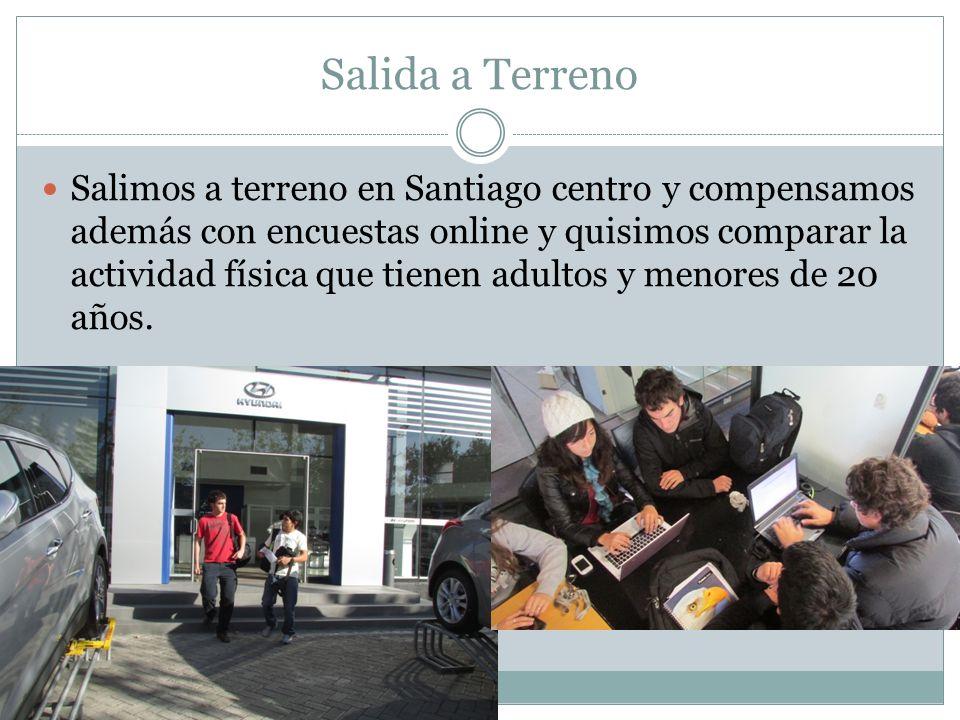 Salida a Terreno Salimos a terreno en Santiago centro y compensamos además con encuestas online y quisimos comparar la actividad física que tienen adultos y menores de 20 años.