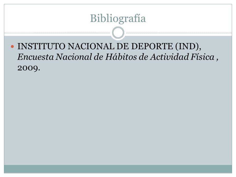 Bibliografía INSTITUTO NACIONAL DE DEPORTE (IND), Encuesta Nacional de Hábitos de Actividad Física, 2009.