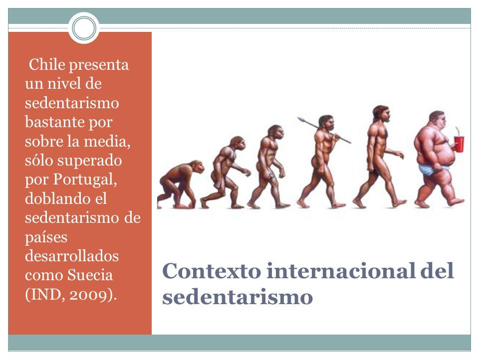 Contexto internacional del sedentarismo Chile presenta un nivel de sedentarismo bastante por sobre la media, sólo superado por Portugal, doblando el sedentarismo de países desarrollados como Suecia (IND, 2009).
