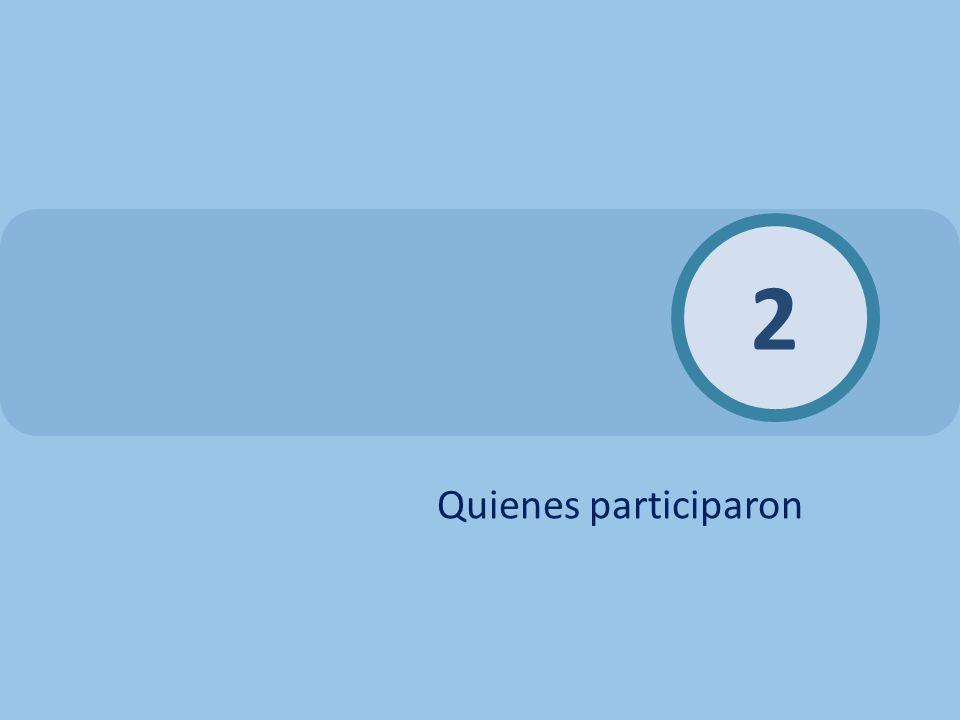 Datos Sociodemográficos 12.000 PROFESORES RESPONDIERON
