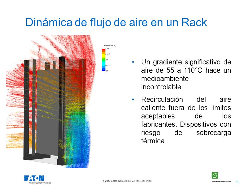 19 © 2013 Eaton Corporation. All rights reserved. Dinámica de flujo de aire en un Rack Un gradiente significativo de aire de 55 a 110°C hace un medioa