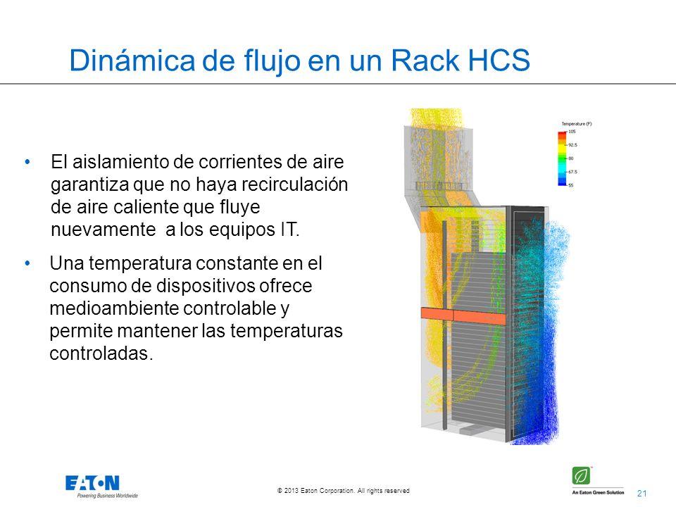 21 © 2013 Eaton Corporation. All rights reserved. Dinámica de flujo en un Rack HCS El aislamiento de corrientes de aire garantiza que no haya recircul