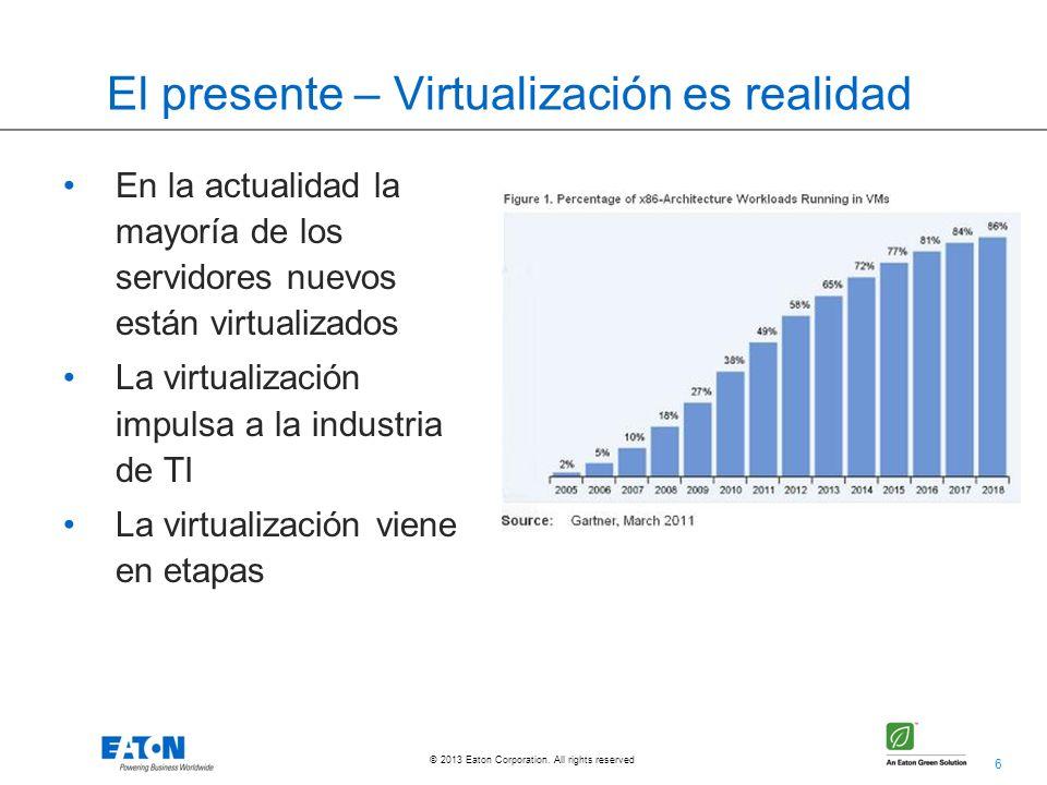 6 © 2013 Eaton Corporation. All rights reserved. El presente – Virtualización es realidad En la actualidad la mayoría de los servidores nuevos están v