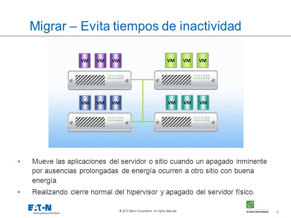 9 © 2013 Eaton Corporation. All rights reserved. Migrar – Evita tiempos de inactividad Mueve las aplicaciones del servidor o sitio cuando un apagado i