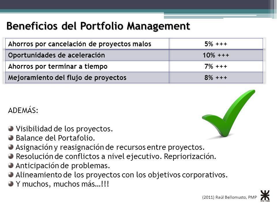 (2011) Raúl Bellomusto, PMP Beneficios del Portfolio Management ADEMÁS: Visibilidad de los proyectos. Balance del Portafolio. Asignación y reasignació
