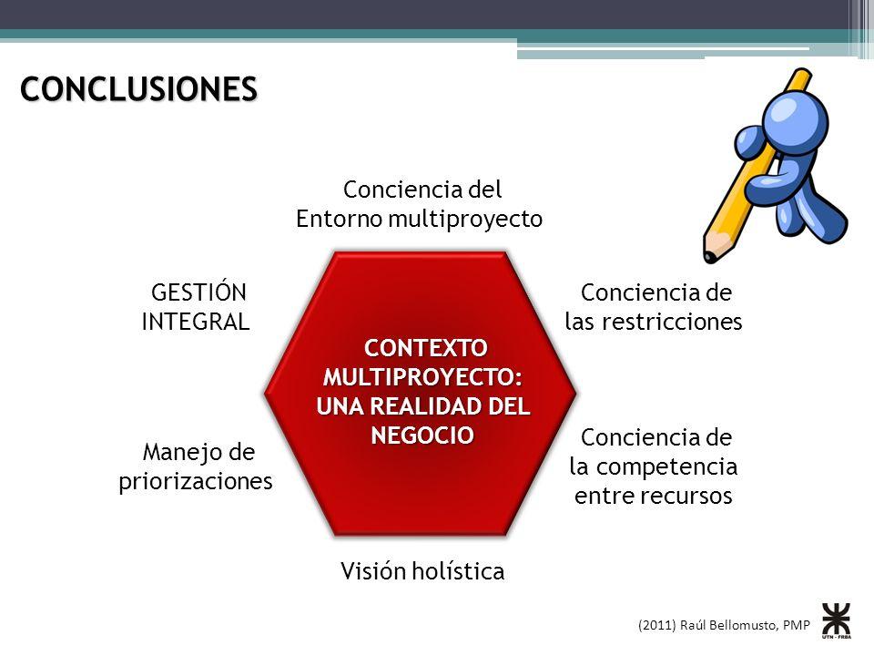 (2011) Raúl Bellomusto, PMP CONCLUSIONES Conciencia del Entorno multiproyecto Conciencia de las restricciones Conciencia de la competencia entre recursos Visión holística Manejo de priorizaciones GESTIÓN INTEGRAL CONTEXTO MULTIPROYECTO: UNA REALIDAD DEL NEGOCIO CONTEXTO MULTIPROYECTO: UNA REALIDAD DEL NEGOCIO
