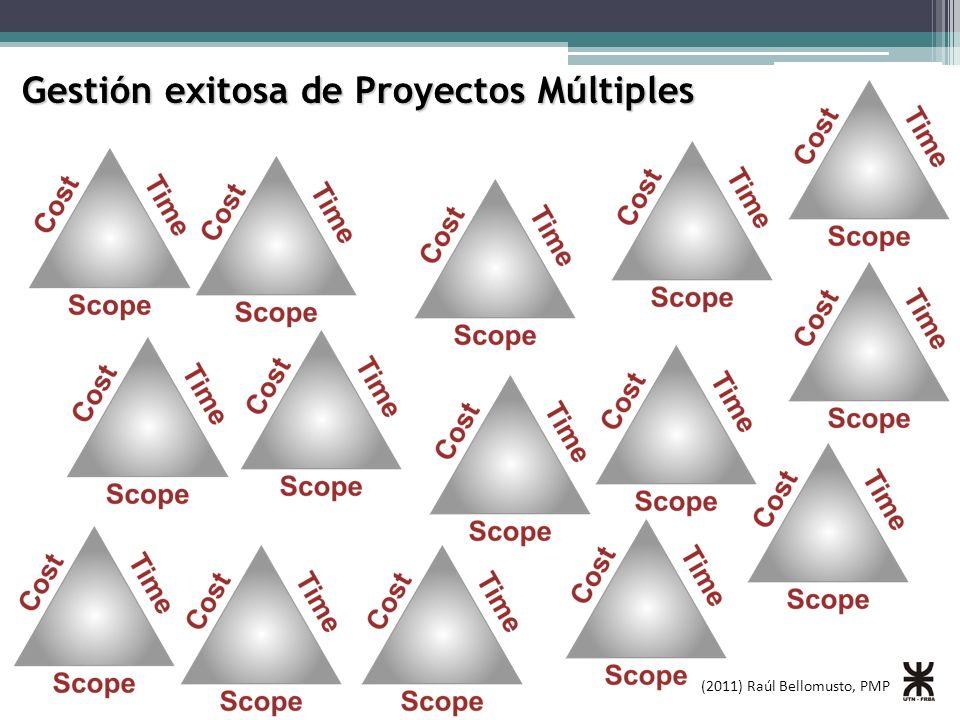 (2011) Raúl Bellomusto, PMP Gestión exitosa de Proyectos Múltiples