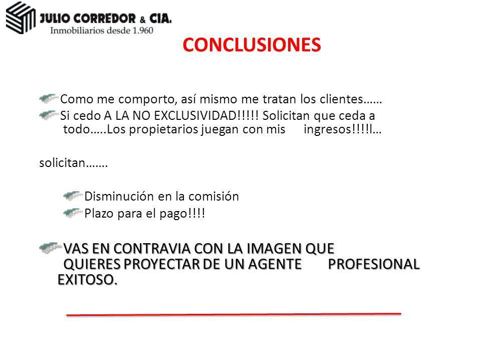 CONCLUSIONES Como me comporto, así mismo me tratan los clientes…… Si cedo A LA NO EXCLUSIVIDAD!!!!! Solicitan que ceda a todo…..Los propietarios juega