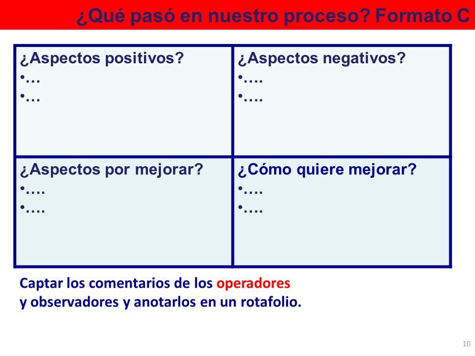 ¿Qué pasó en nuestro proceso? Formato C ¿Aspectos positivos? … ¿Aspectos negativos? …. ¿Aspectos por mejorar? …. ¿Cómo quiere mejorar? …. 10 Captar lo