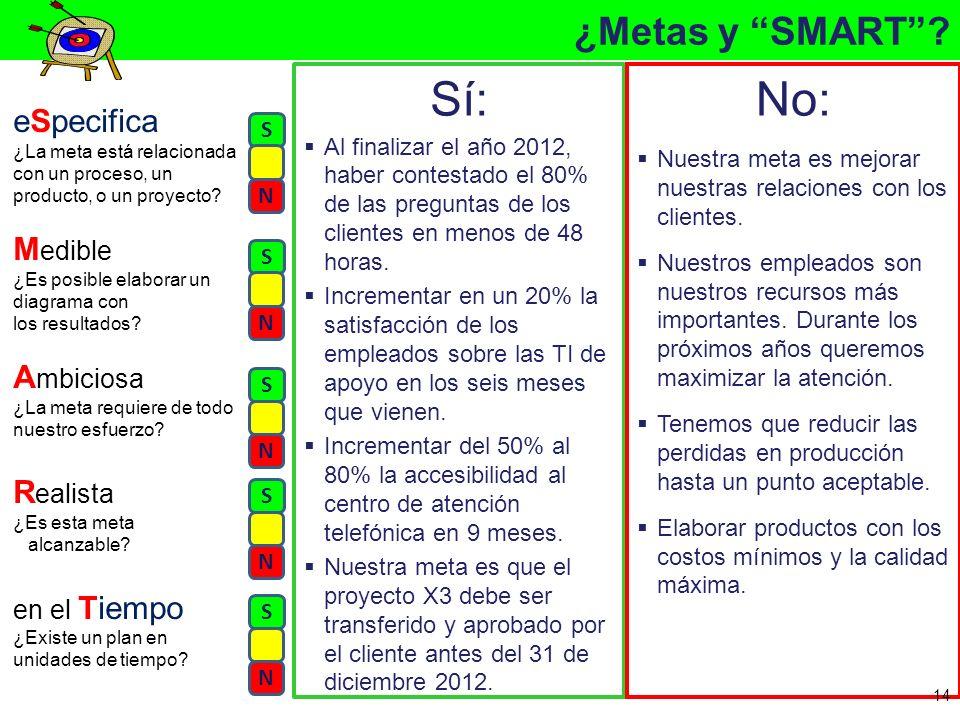 ¿Metas y SMART? Sí: Al finalizar el año 2012, haber contestado el 80% de las preguntas de los clientes en menos de 48 horas. Incrementar en un 20% la