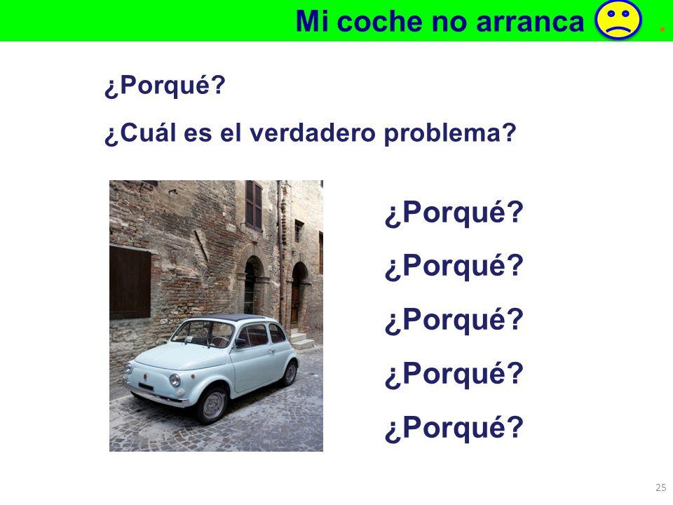 ¿Porqué? ¿Cuál es el verdadero problema? Mi coche no arranca. ¿Porqué? 25