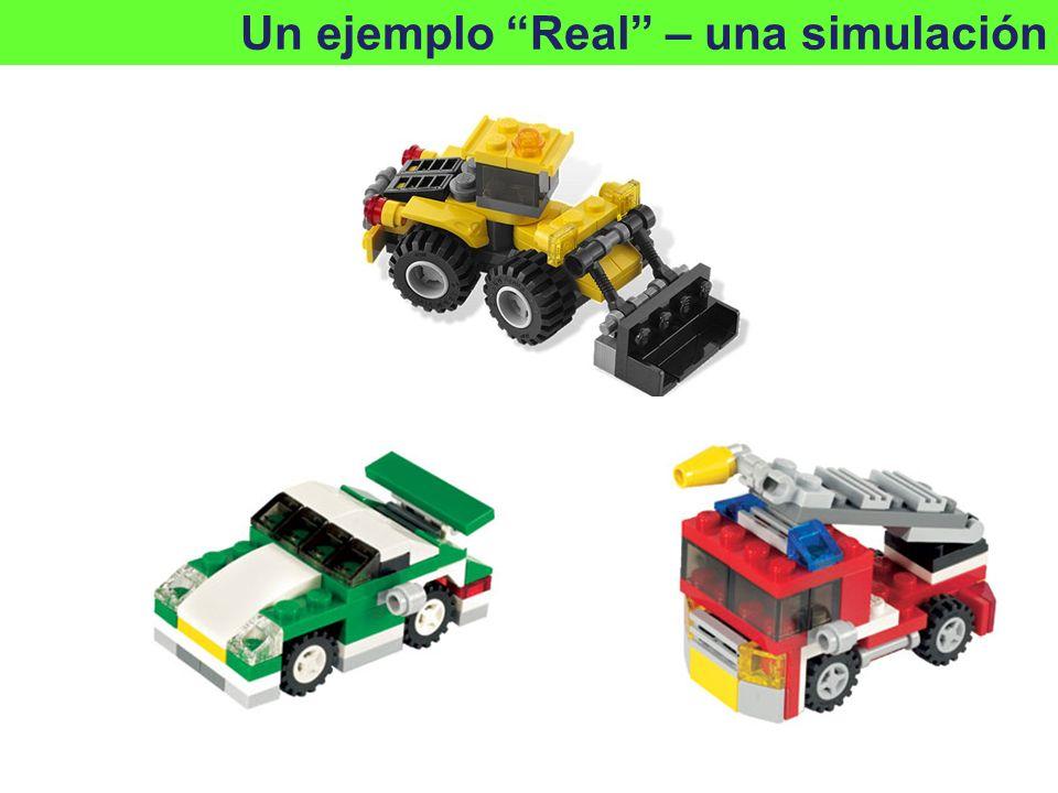 Introducción en la simulación ¿Qué vamos a hacer.Producir coches en una fabrica (nuestro proceso).