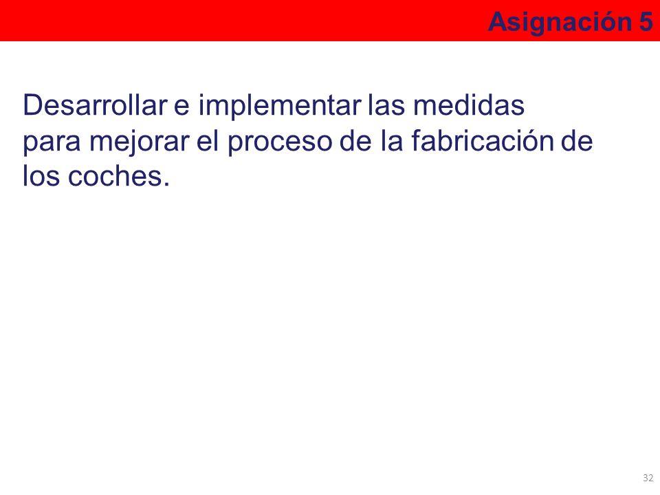 Asignación 5 32 Desarrollar e implementar las medidas para mejorar el proceso de la fabricación de los coches.