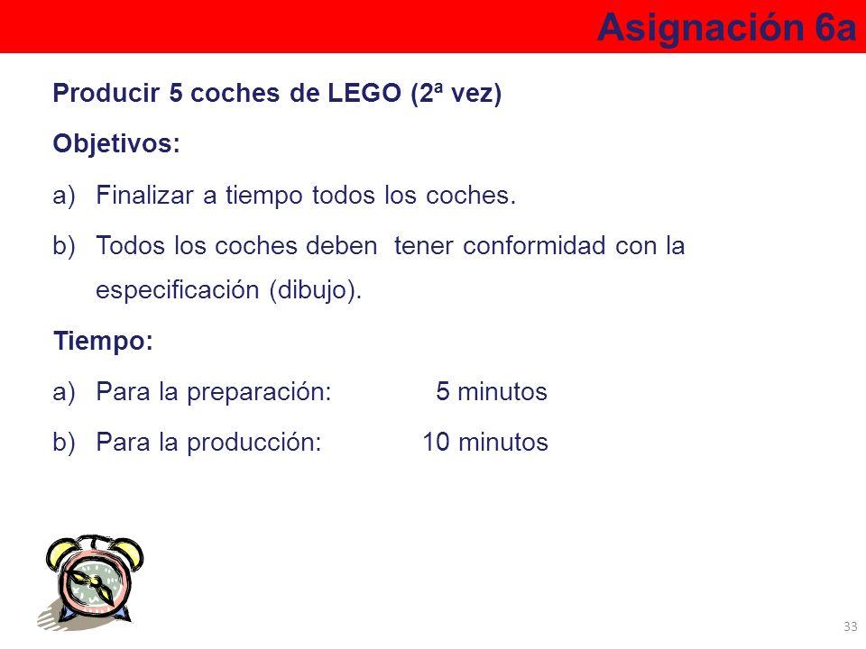 Producir 5 coches de LEGO (2ª vez) Objetivos: a)Finalizar a tiempo todos los coches. b)Todos los coches deben tener conformidad con la especificación
