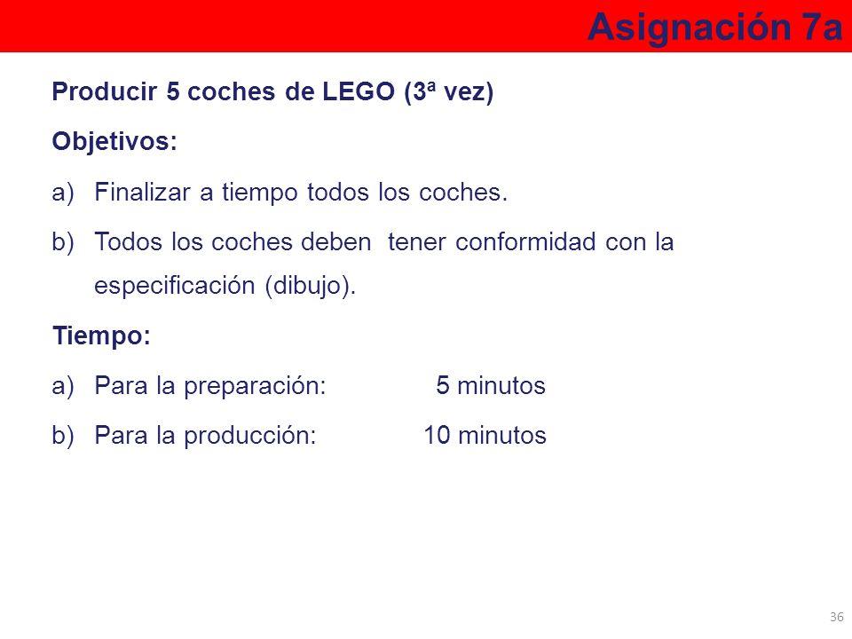 Producir 5 coches de LEGO (3ª vez) Objetivos: a)Finalizar a tiempo todos los coches. b)Todos los coches deben tener conformidad con la especificación