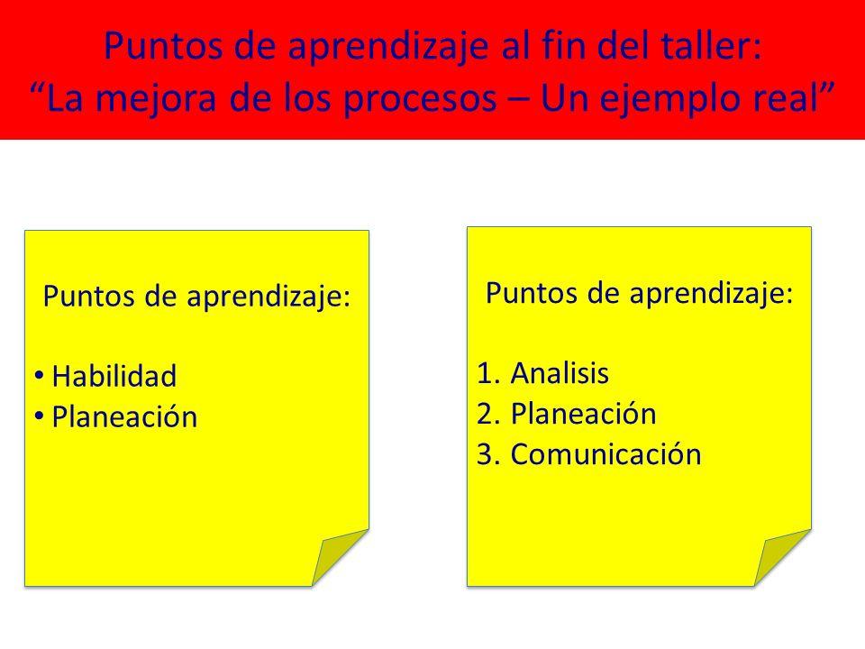 Puntos de aprendizaje al fin del taller: La mejora de los procesos – Un ejemplo real Puntos de aprendizaje: Habilidad Planeación Puntos de aprendizaje