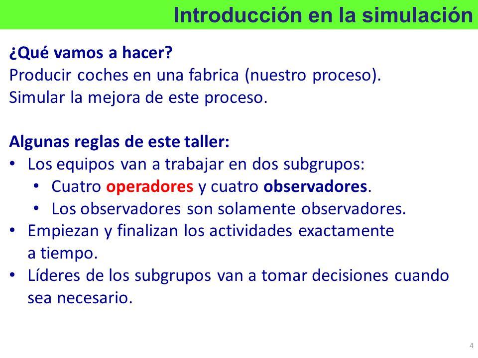 Introducción en la simulación ¿Qué vamos a hacer? Producir coches en una fabrica (nuestro proceso). Simular la mejora de este proceso. Algunas reglas