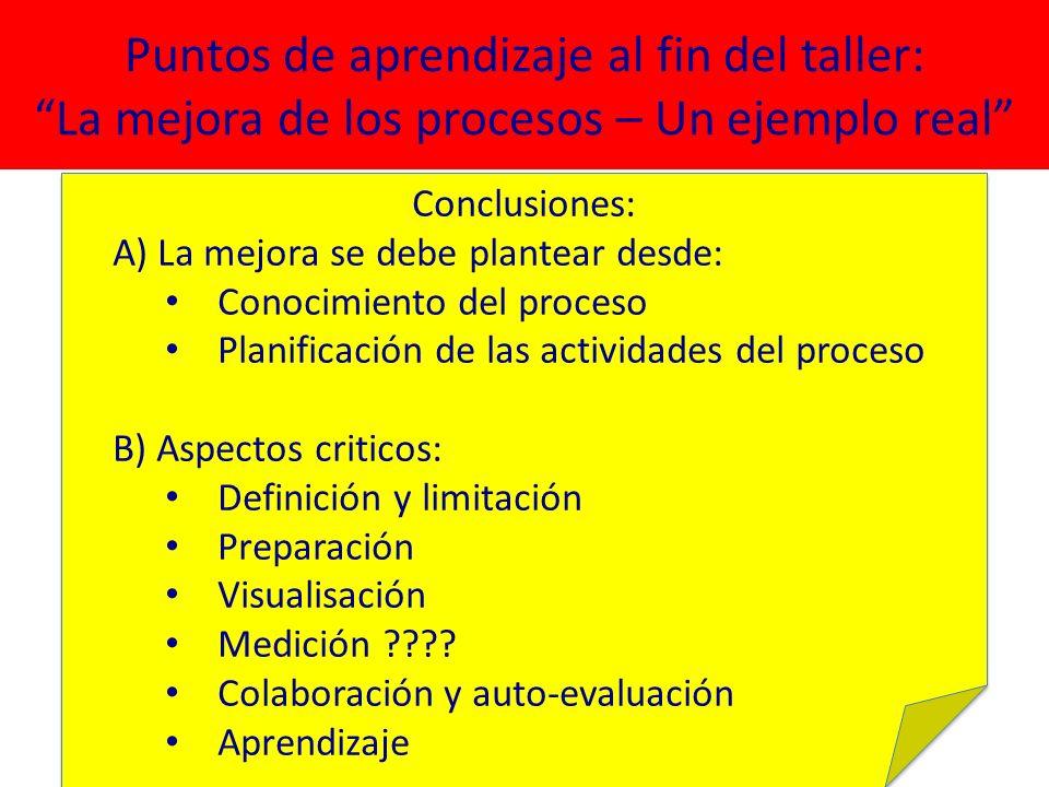 Puntos de aprendizaje al fin del taller: La mejora de los procesos – Un ejemplo real Conclusiones: A) La mejora se debe plantear desde: Conocimiento d