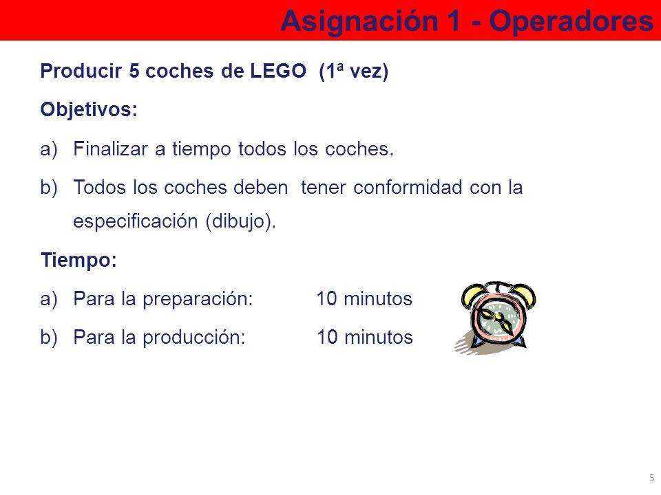 Producir 5 coches de LEGO (1ª vez) Objetivos: a)Finalizar a tiempo todos los coches. b)Todos los coches deben tener conformidad con la especificación