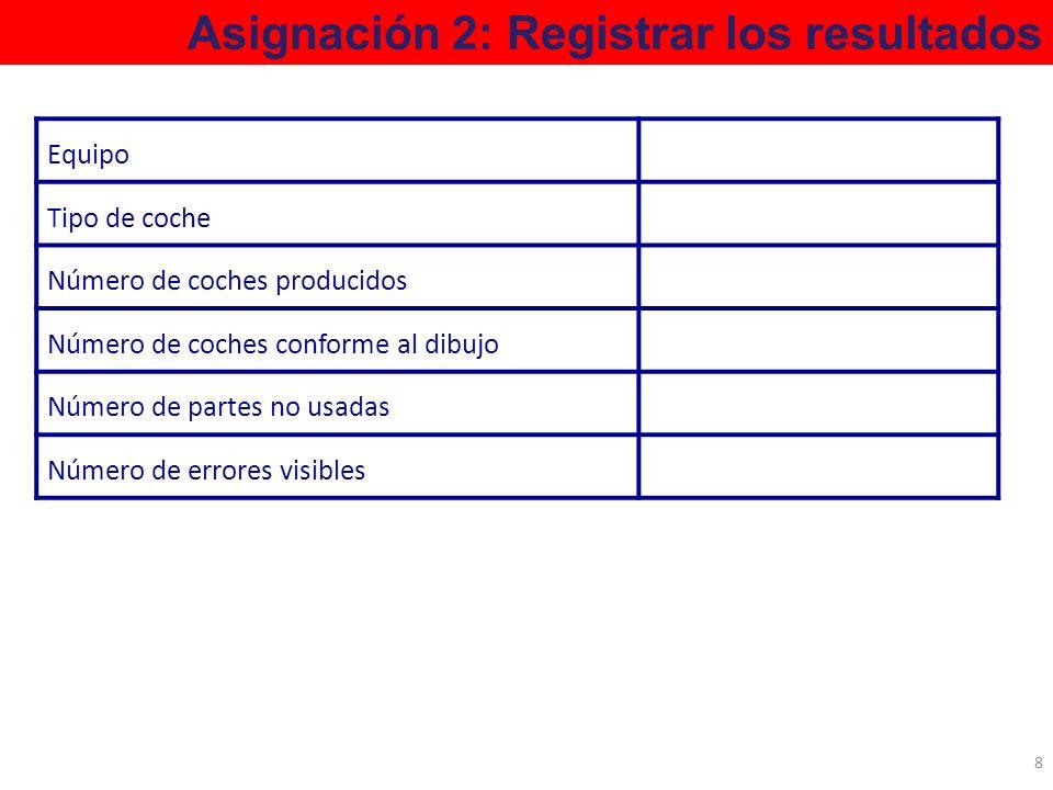 Asignación 2: Registrar los resultados 8 Equipo Tipo de coche Número de coches producidos Número de coches conforme al dibujo Número de partes no usad