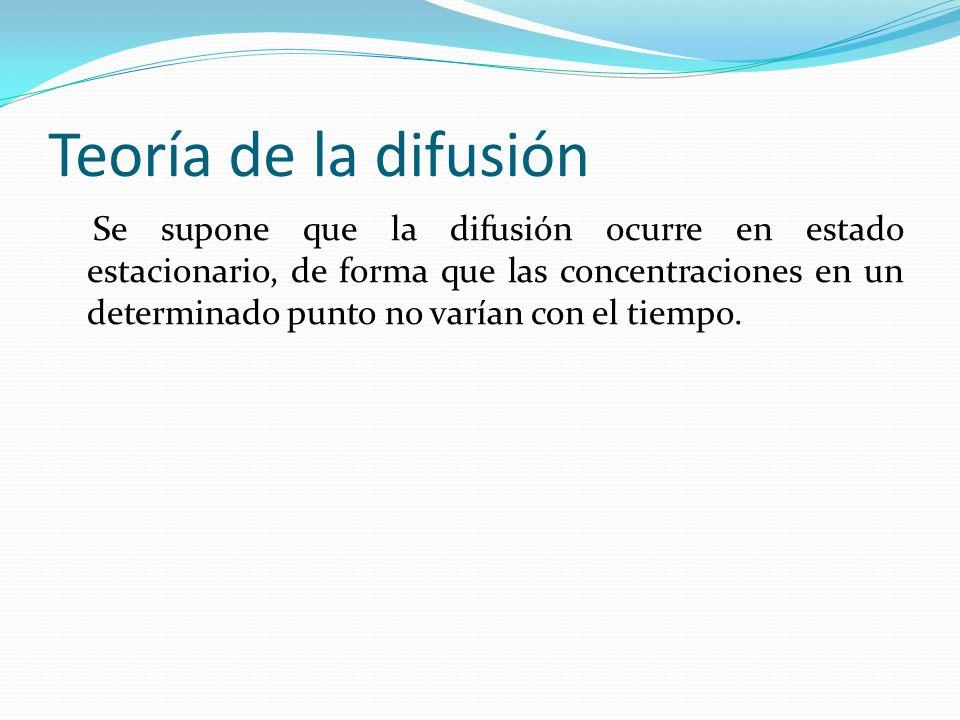 Teoría de la difusión Se supone que la difusión ocurre en estado estacionario, de forma que las concentraciones en un determinado punto no varían con