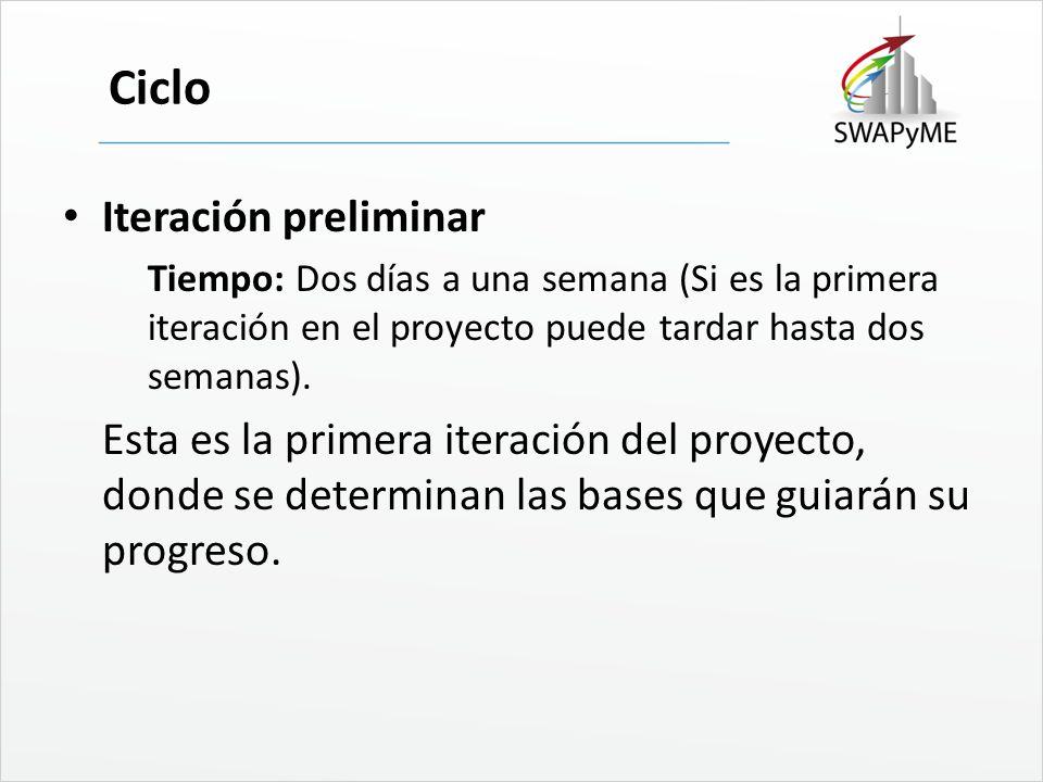 Iteración preliminar Tiempo: Dos días a una semana (Si es la primera iteración en el proyecto puede tardar hasta dos semanas). Esta es la primera iter