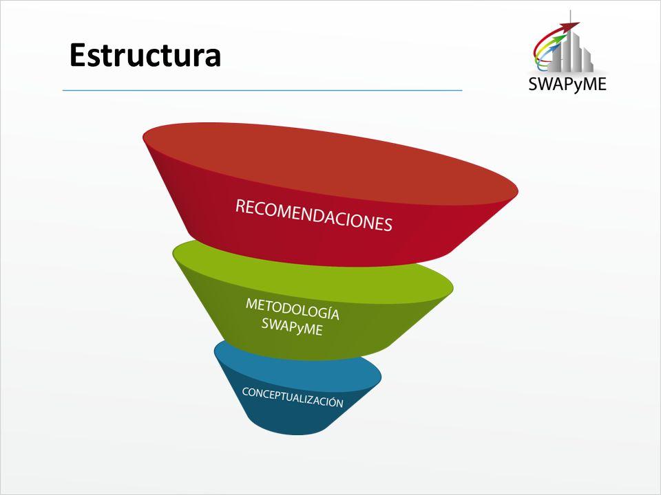 Prácticas para cada iteración Refactorización Se refiere a la actividad constante en los desarrollos ágiles, donde, el objetivo es mejorar el diseño y la productividad del proyecto en desarrollo, sin influir en su funcionalidad.