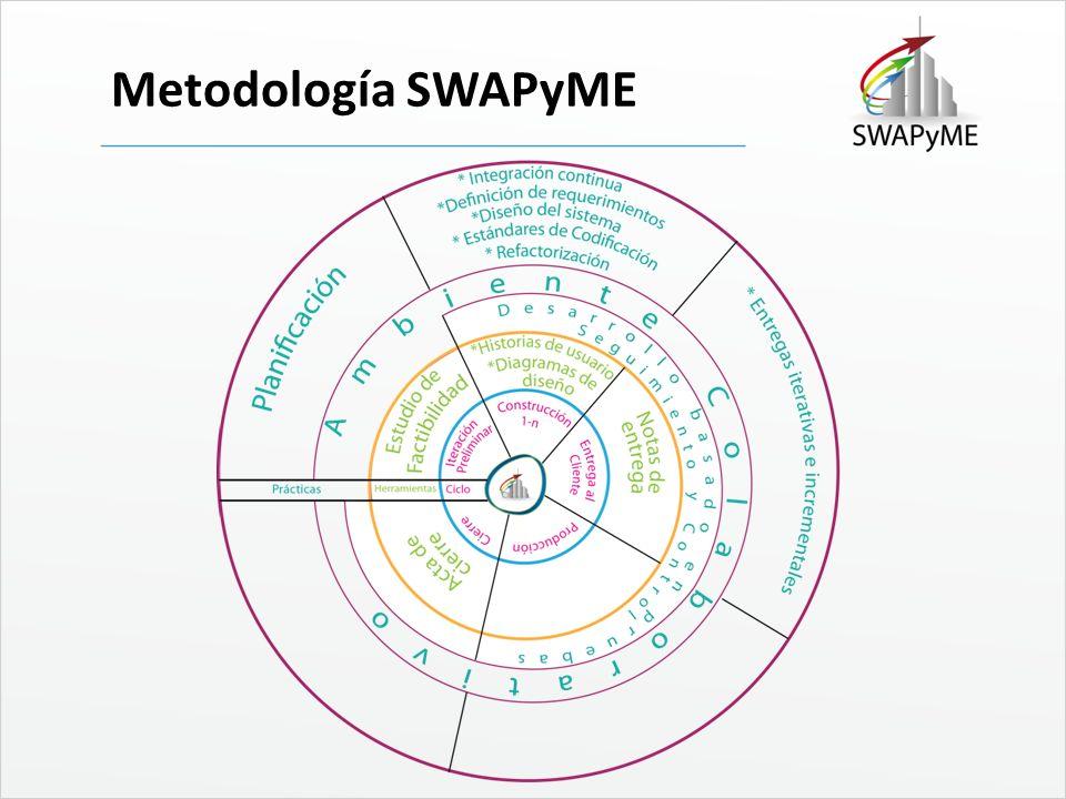 Framework de gestión de proyectos liviano que tiene como principal objetivo la distribución de software de alta calidad con rapidez y continuidad, en torno a las necesidades del valor de negocio, la participación activa de los usuarios y la adaptación continua, contribuyendo con el aumento de la productividad en la gestión