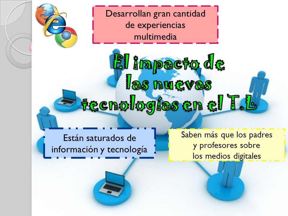 Están saturados de información y tecnología Desarrollan gran cantidad de experiencias multimedia Saben más que los padres y profesores sobre los medios digitales