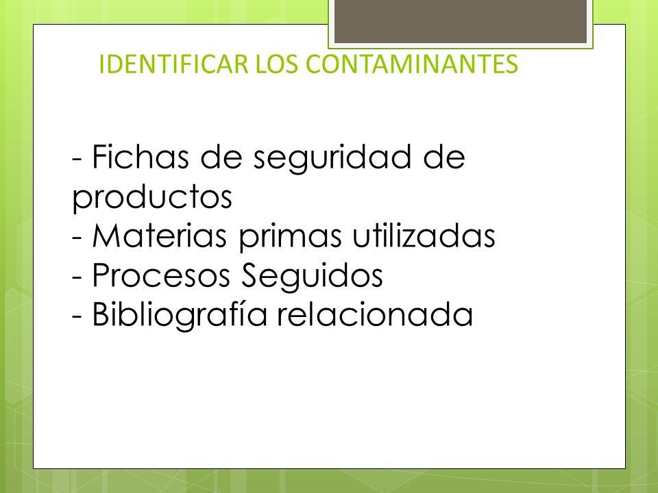 IDENTIFICAR LOS CONTAMINANTES - Fichas de seguridad de productos - Materias primas utilizadas - Procesos Seguidos - Bibliografía relacionada