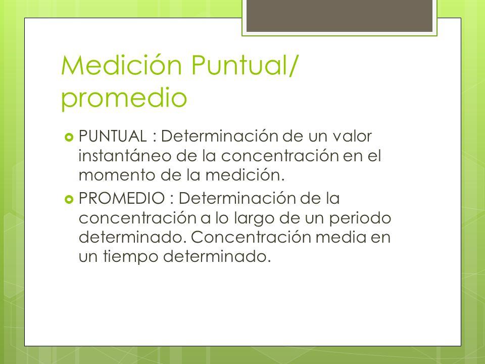 Medición Puntual/ promedio PUNTUAL : Determinación de un valor instantáneo de la concentración en el momento de la medición. PROMEDIO : Determinación